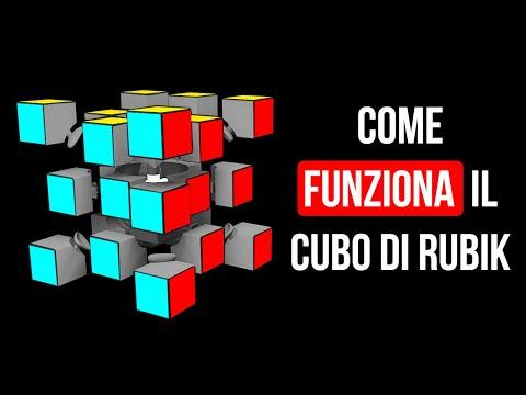 Come Funziona il Cubo di Rubik e Come Risolverlo Facilmente